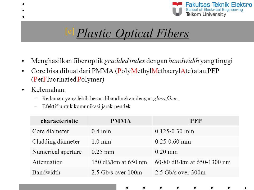 [e] Plastic Optical Fibers